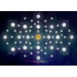 Glace / Système Solaire